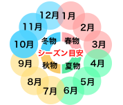 rec_ph01目安.png